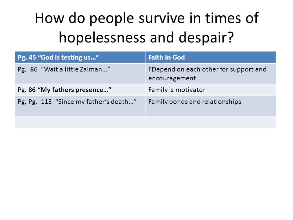 How do people survive in times of hopelessness and despair