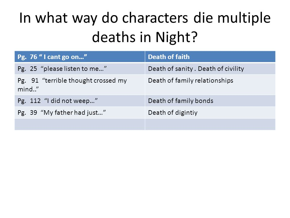 In what way do characters die multiple deaths in Night