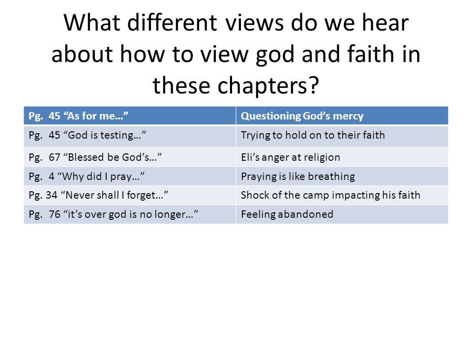 What different views do we hear about how to view god and faith in these chapters