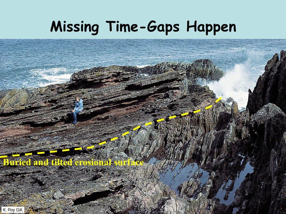 Missing Time-Gaps Happen