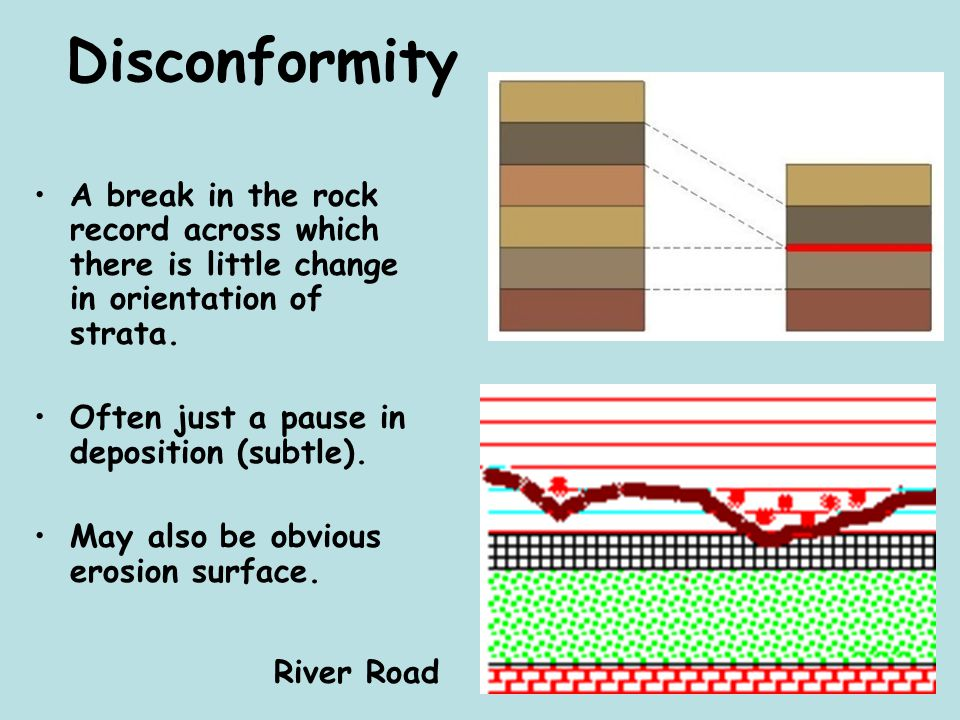 Unconformities relative dating vs absolute 8