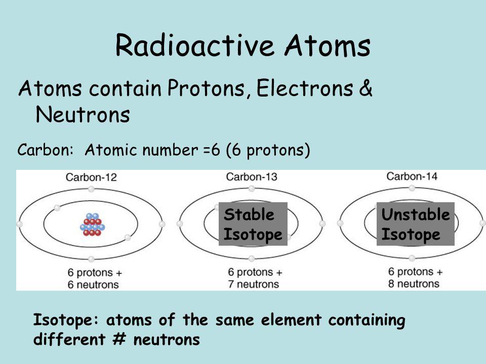 Radioactive Atoms Atoms contain Protons, Electrons & Neutrons