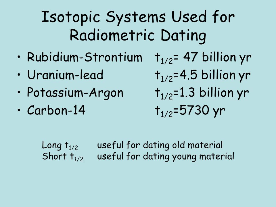 What is radiometric dating simple
