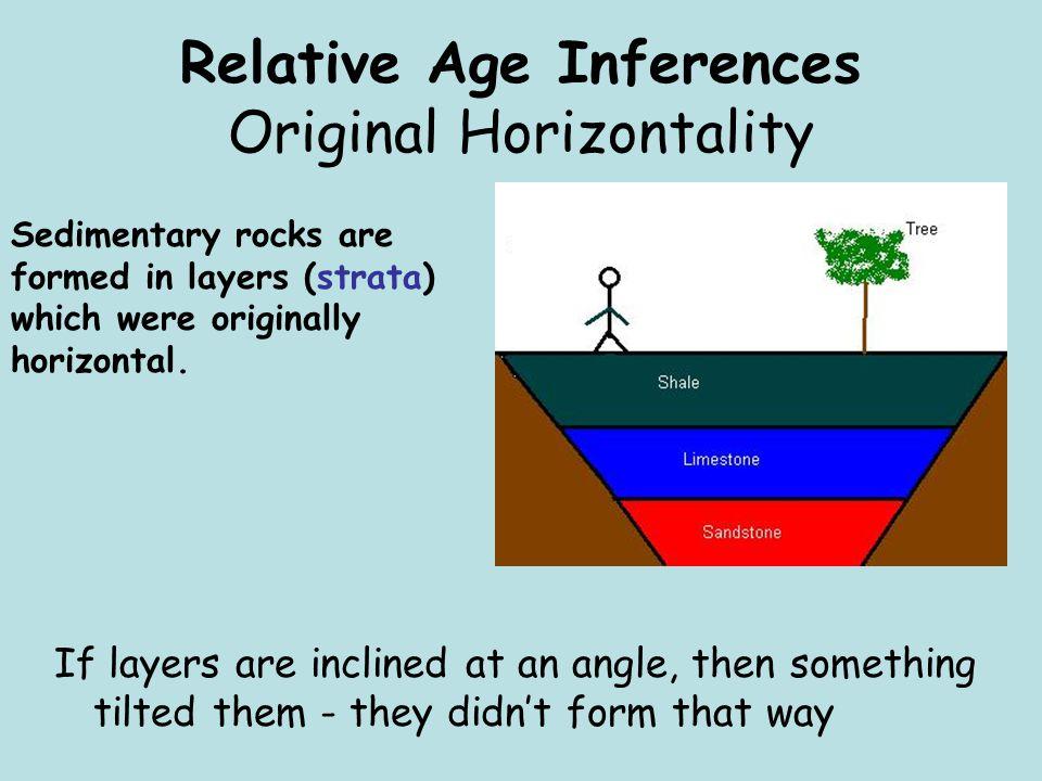 Relative Age Inferences Original Horizontality