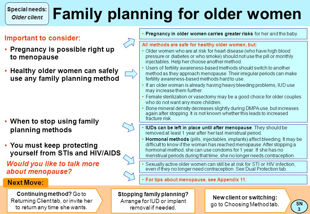 Family planning for older women Special needs: Older client