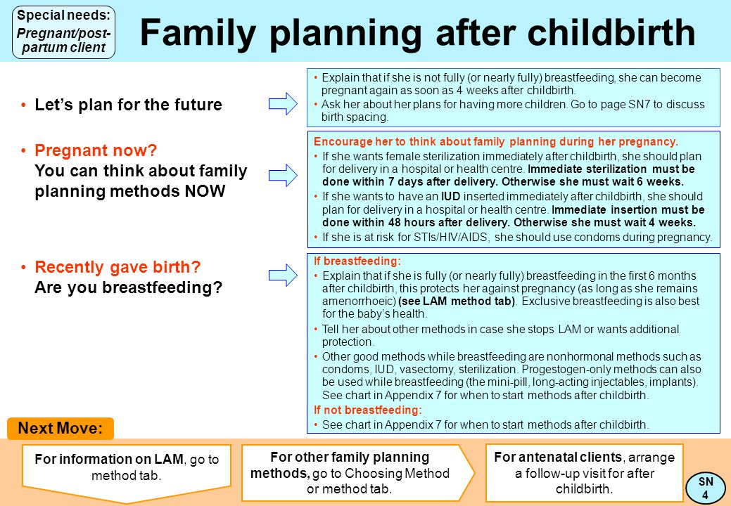 Family planning after childbirth Pregnant/post-partum client