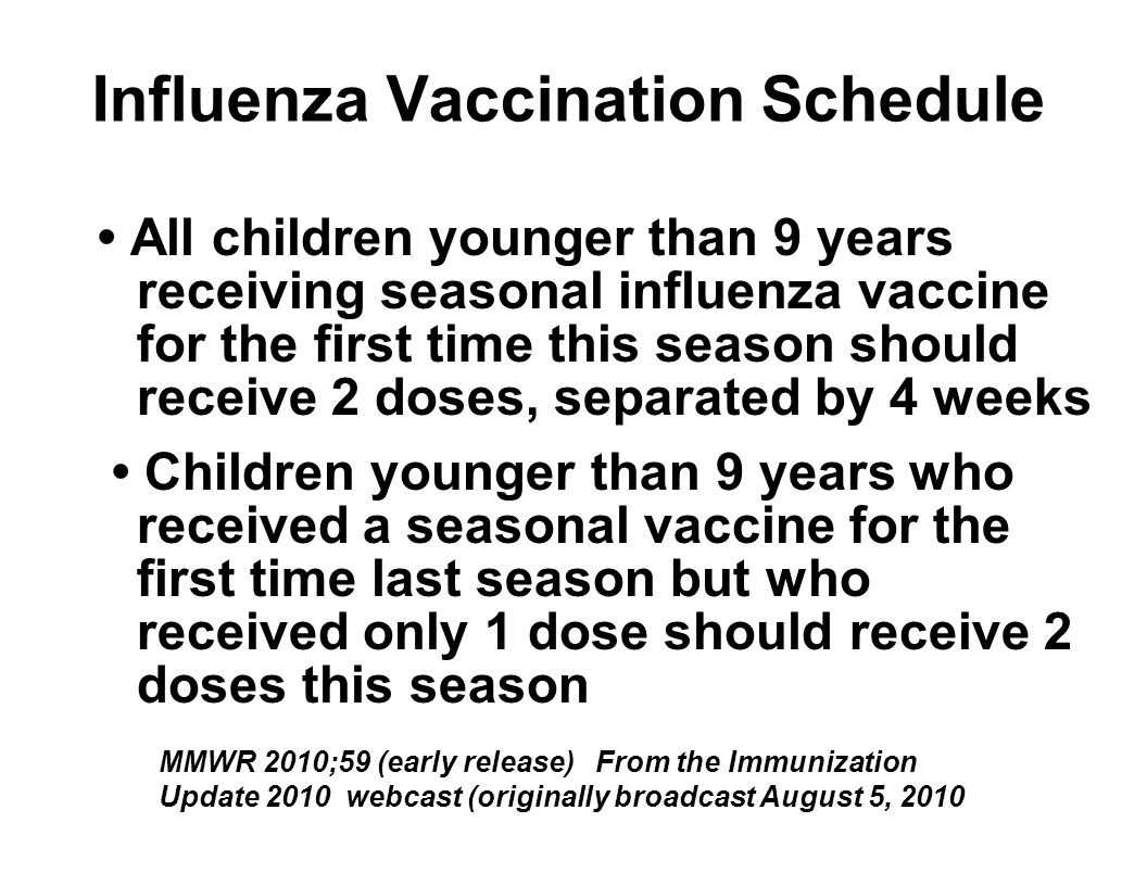 Influenza Vaccination Schedule