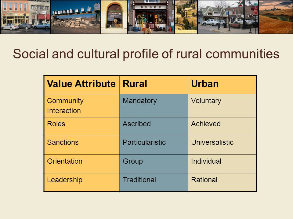 Social and cultural profile of rural communities