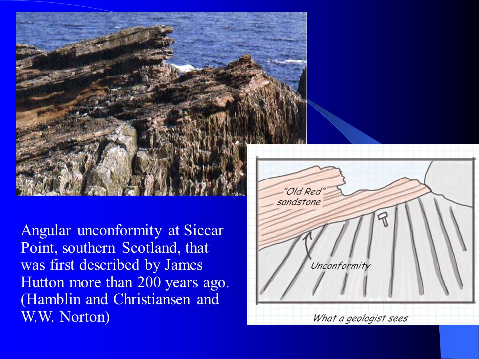 Angular unconformity at Siccar Point, southern Scotland, that was first described by James Hutton more than 200 years ago.