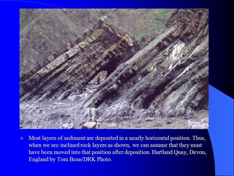 Most layers of sediment are deposited in a nearly horizontal position