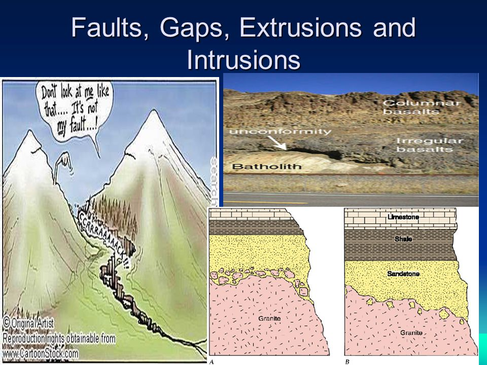 Faults, Gaps, Extrusions and Intrusions