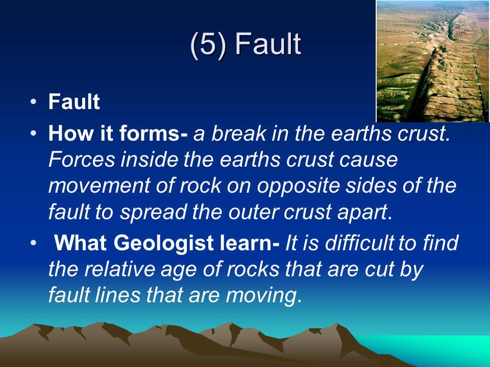 (5) Fault Fault.
