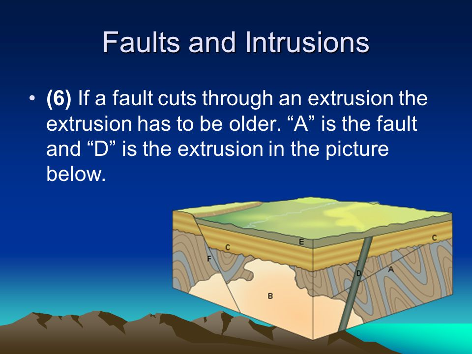 Faults and Intrusions
