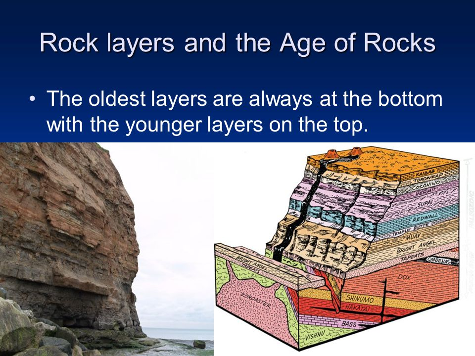 Rock layers and the Age of Rocks