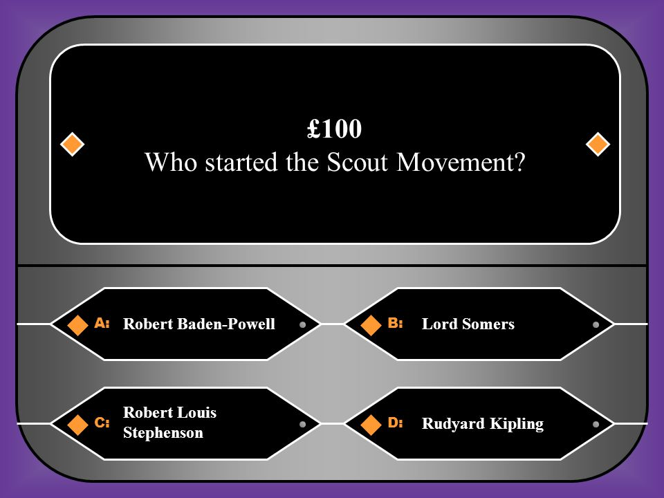 Who started the Scout Movement