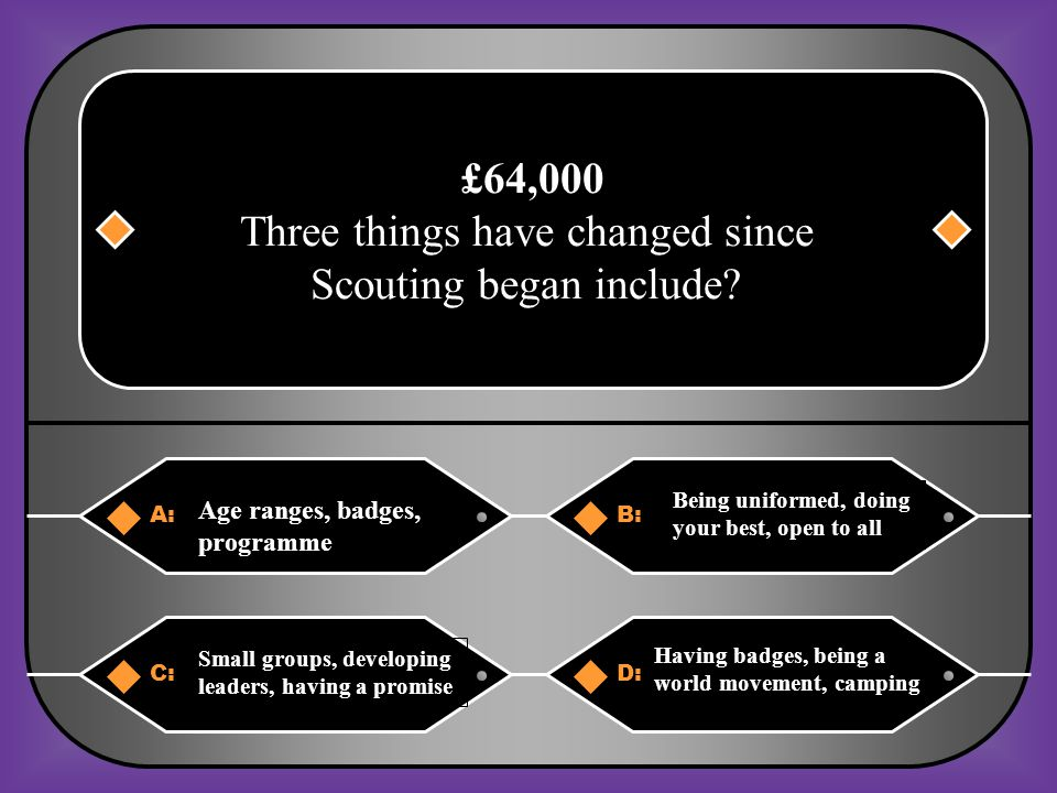 Three things have changed since Scouting began include
