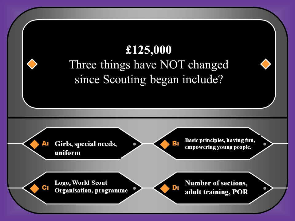 Three things have NOT changed since Scouting began include