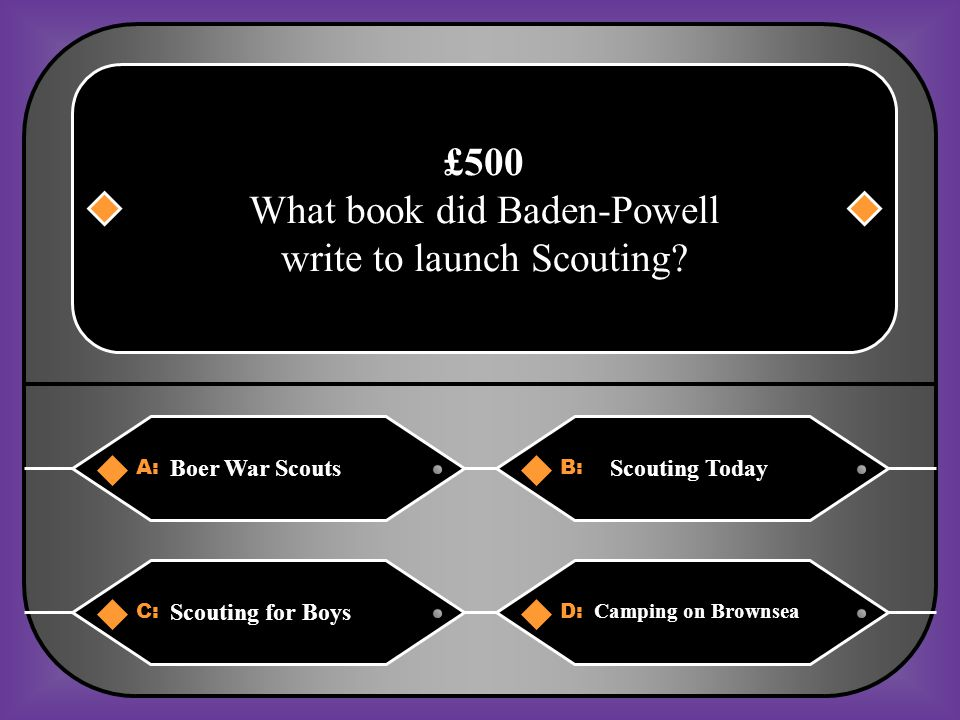 What book did Baden-Powell write to launch Scouting