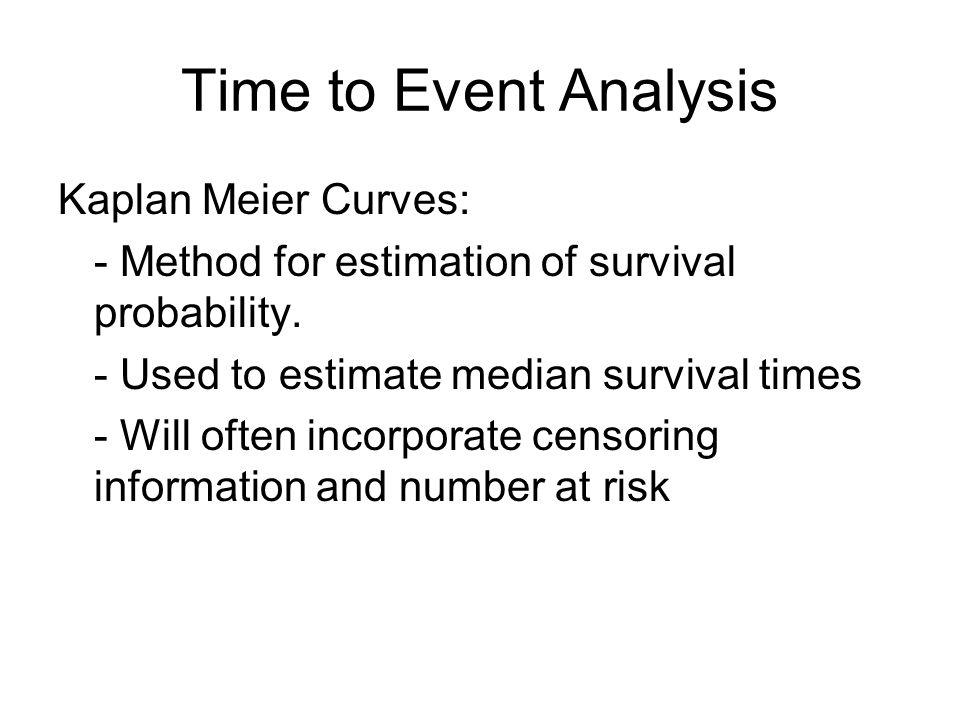 Time to Event Analysis Kaplan Meier Curves:
