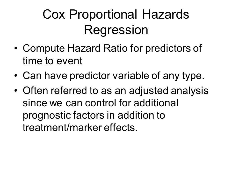Cox Proportional Hazards Regression