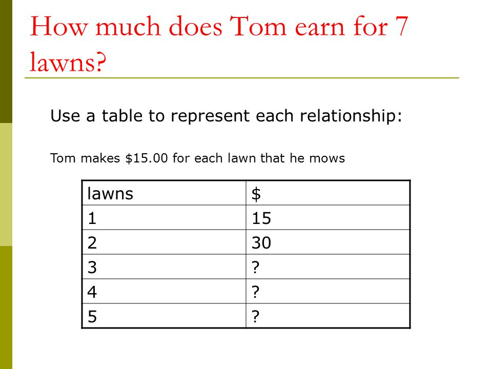 How much does Tom earn for 7 lawns