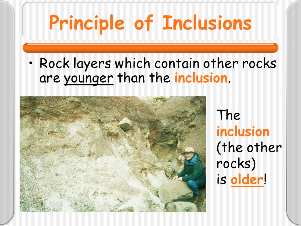 Principle of Inclusions