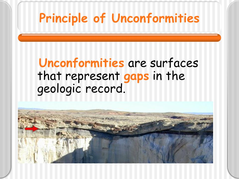 Principle of Unconformities