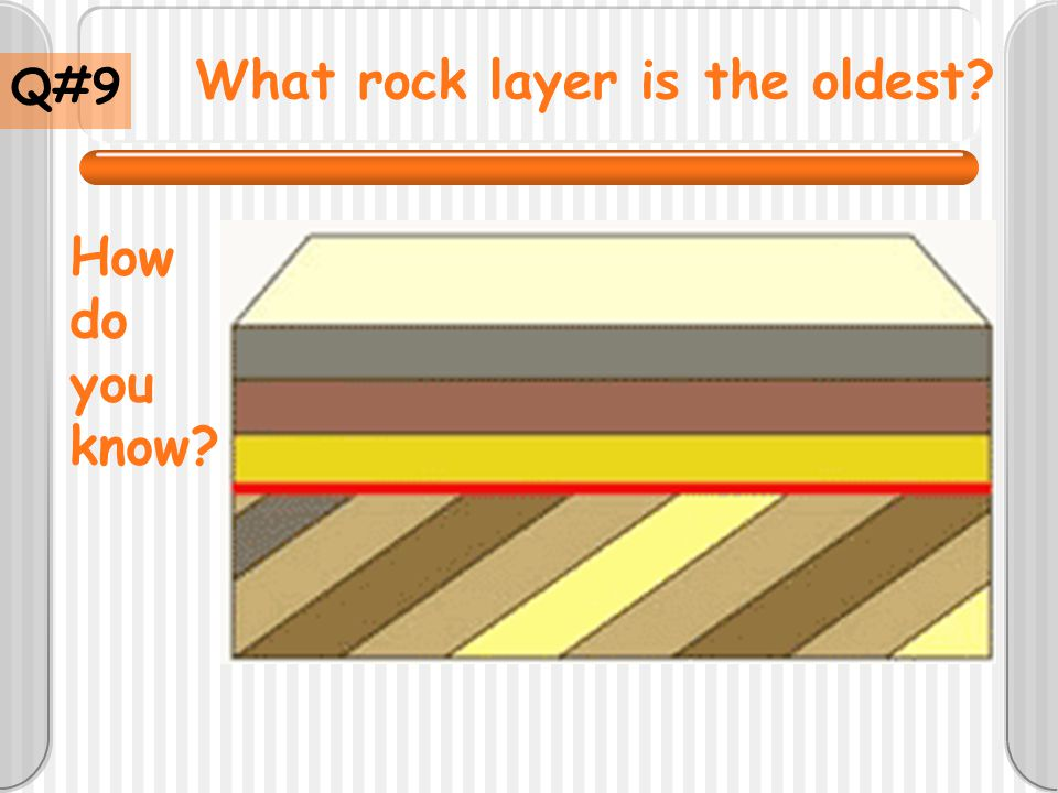What rock layer is the oldest
