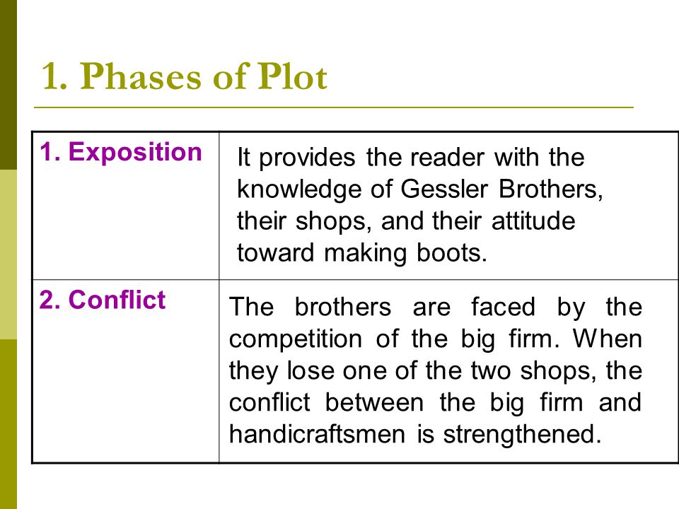 1. Phases of Plot 1. Exposition 2. Conflict