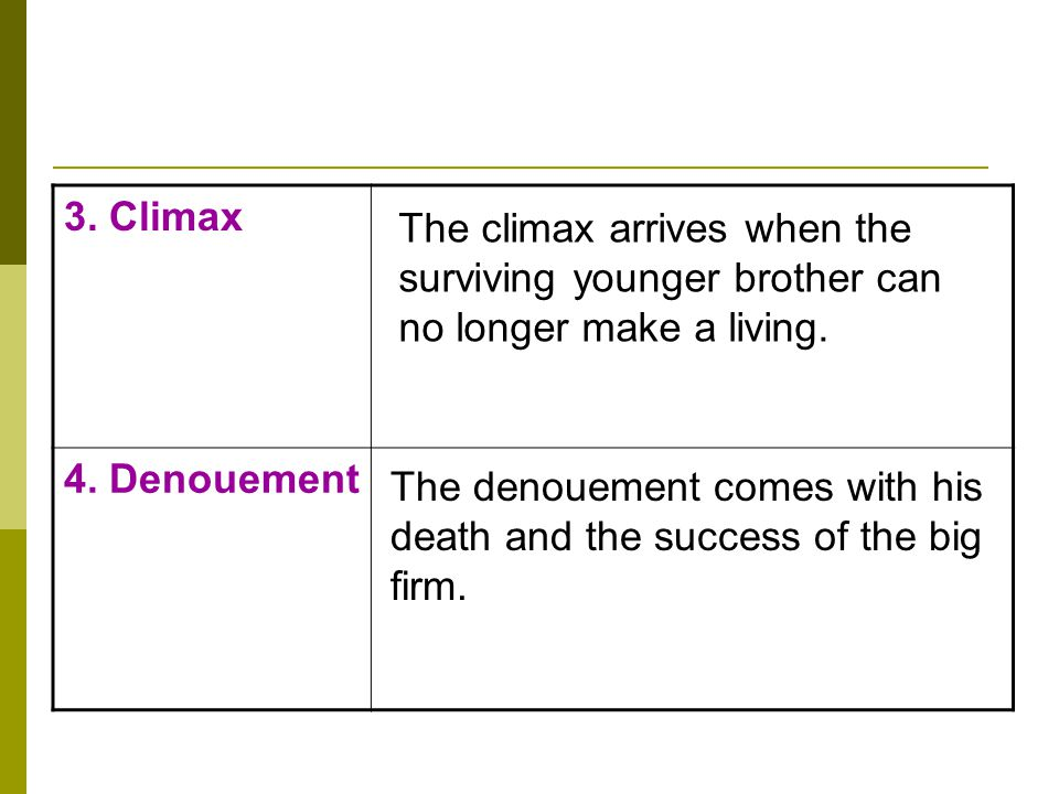3. Climax 4. Denouement. The climax arrives when the surviving younger brother can no longer make a living.