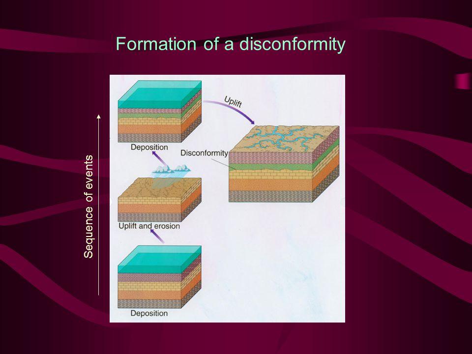 Formation of a disconformity