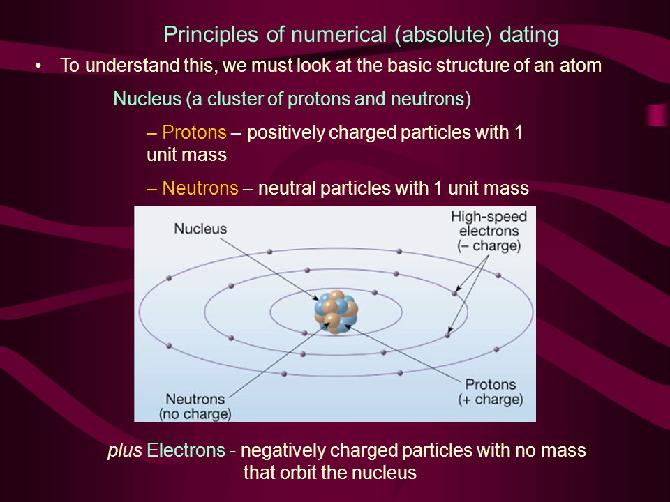 Principles of numerical (absolute) dating