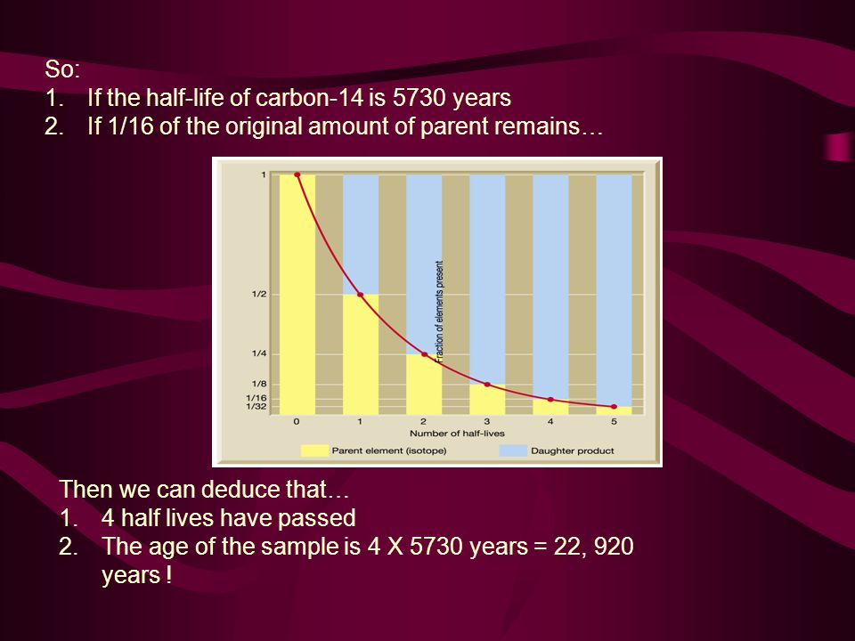 So: If the half-life of carbon-14 is 5730 years. If 1/16 of the original amount of parent remains…