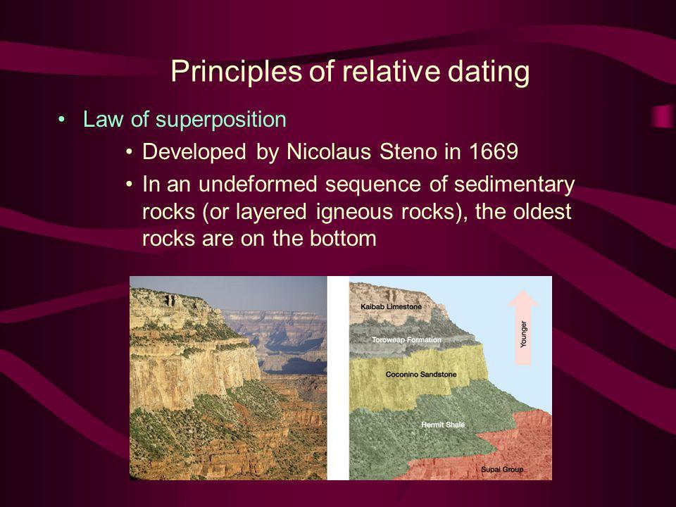 Principles of relative dating