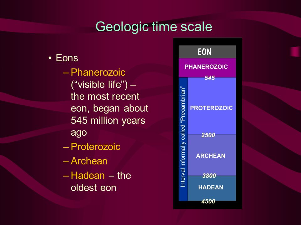 Geologic time scale Eons