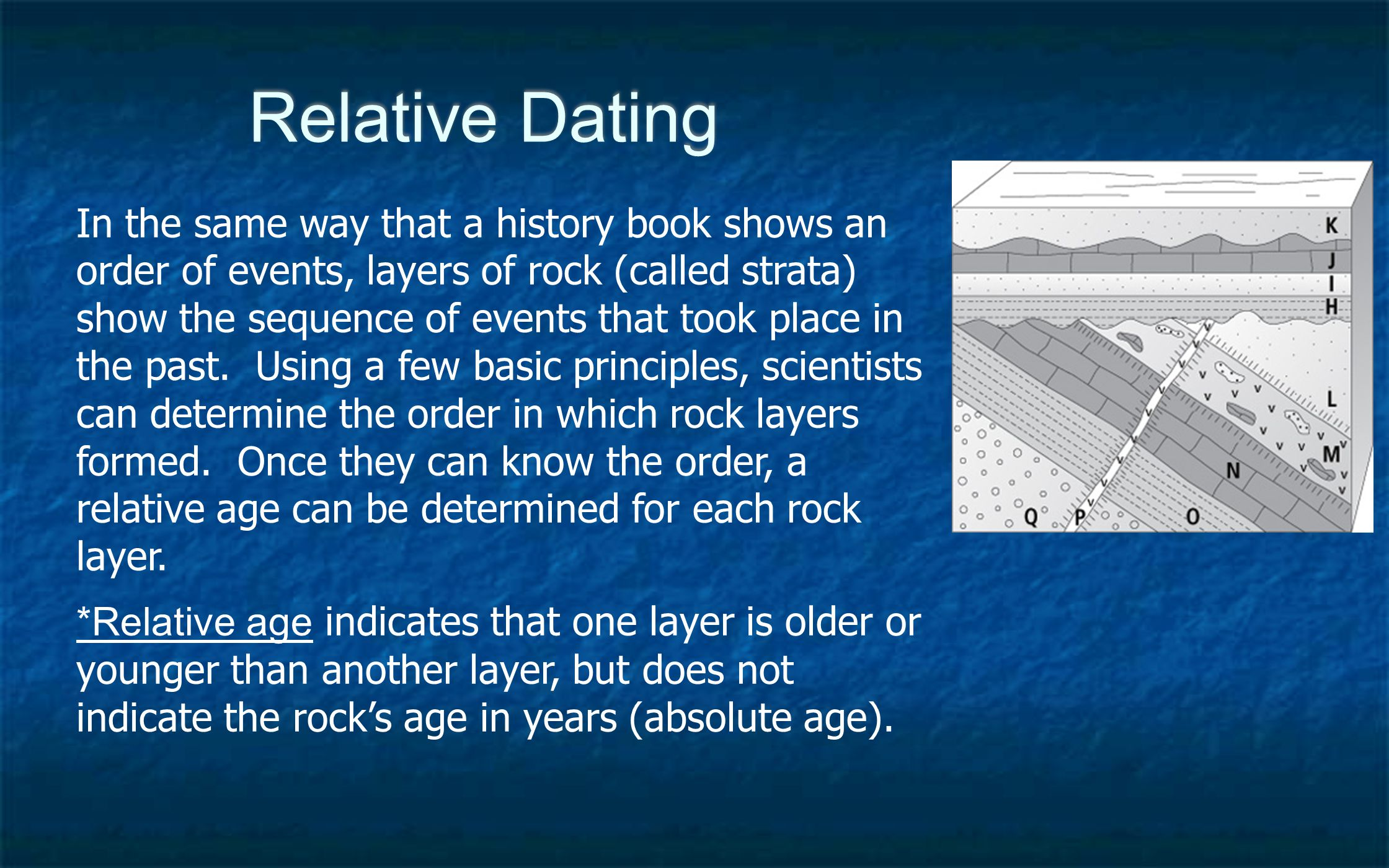 How to use relative age dating