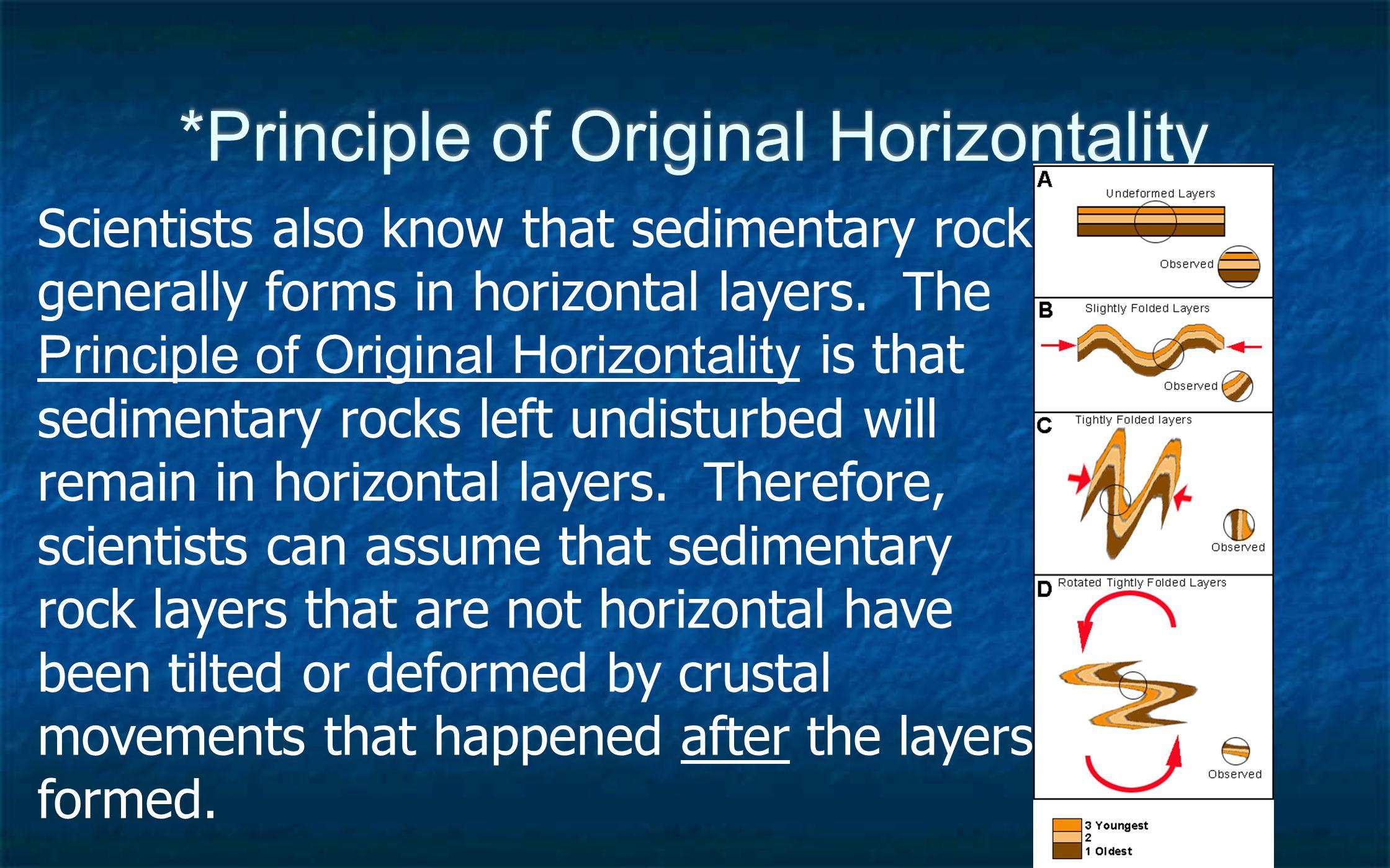*Principle of Original Horizontality
