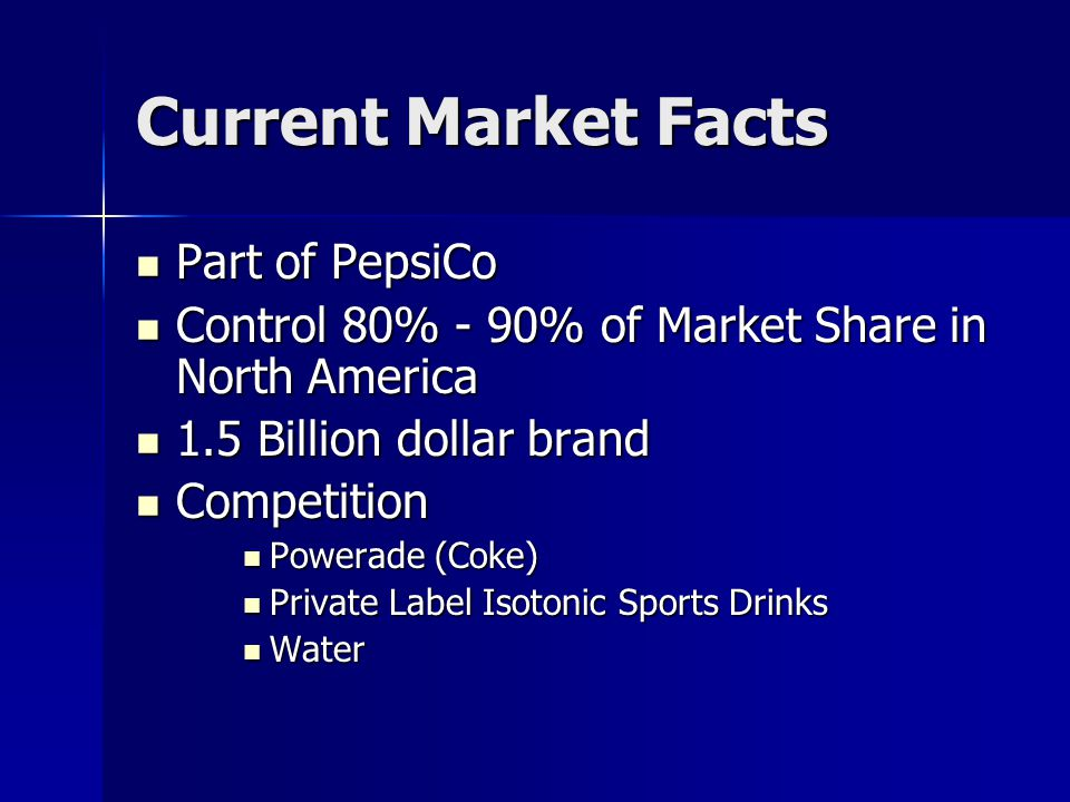 Current Market Facts Part of PepsiCo