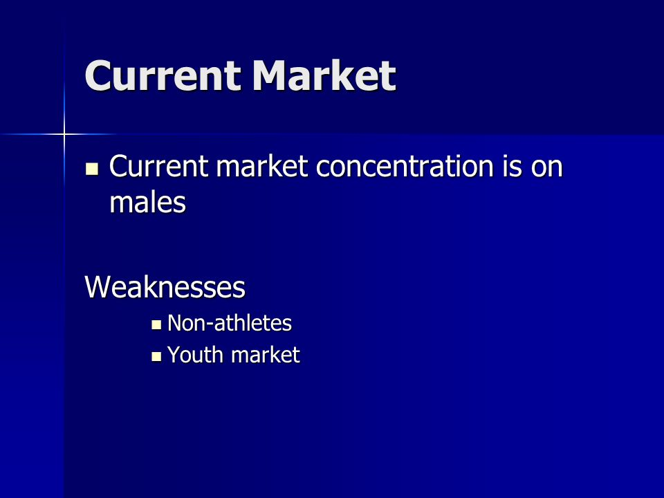 Current Market Current market concentration is on males Weaknesses