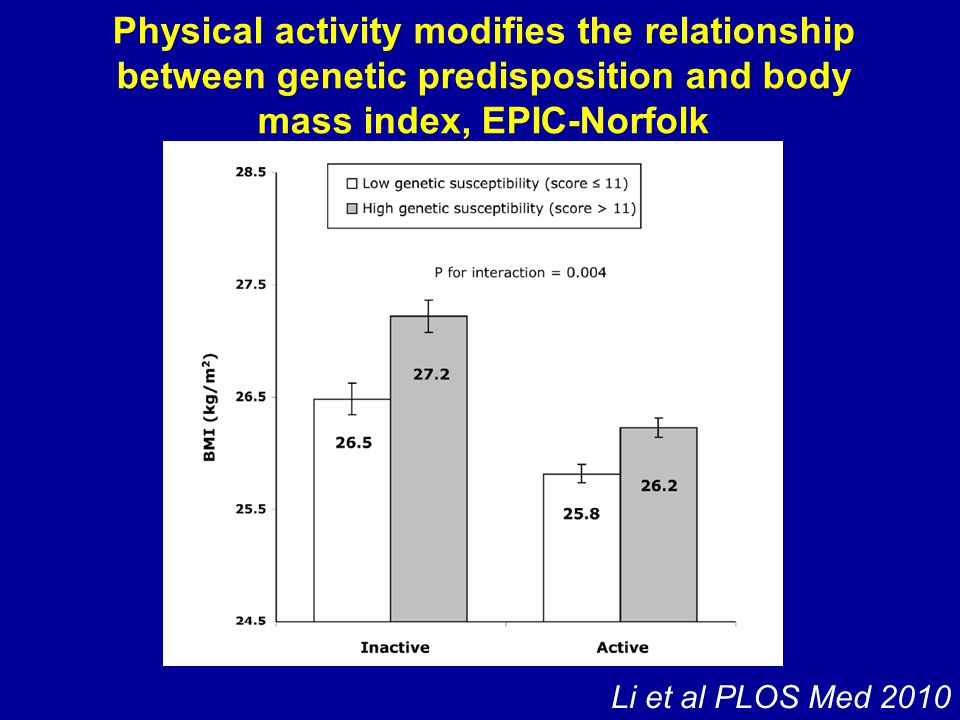 Physical activity modifies the relationship between genetic predisposition and body mass index, EPIC-Norfolk