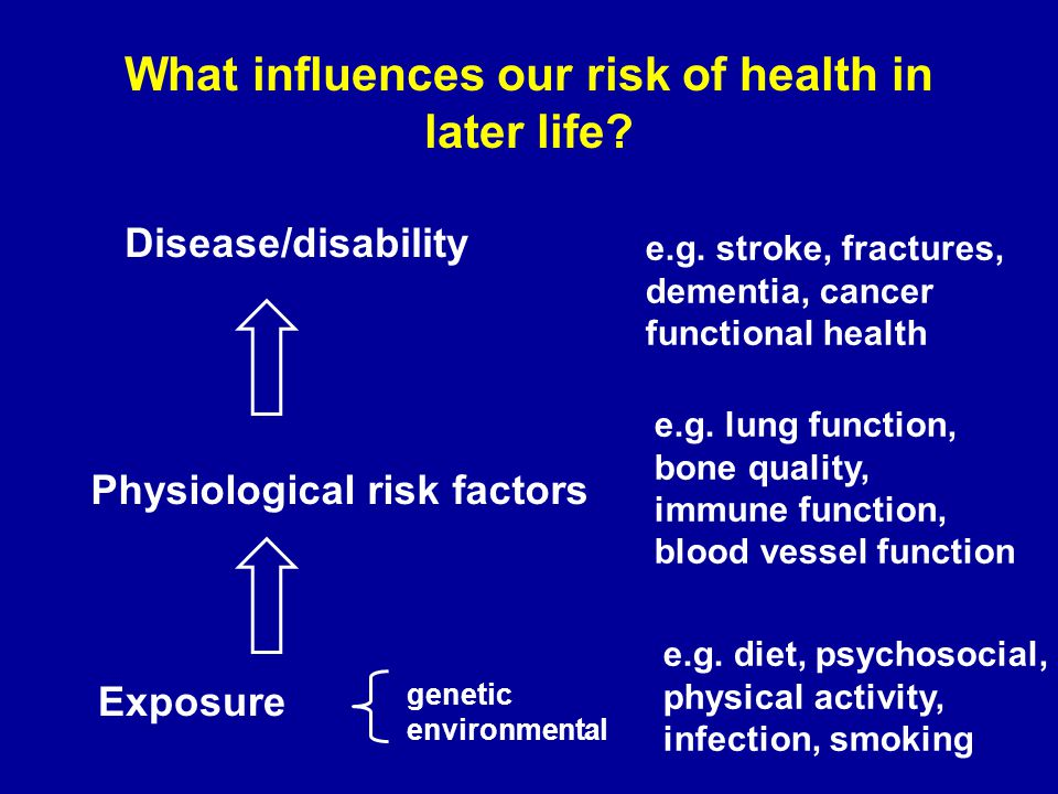 What influences our risk of health in later life