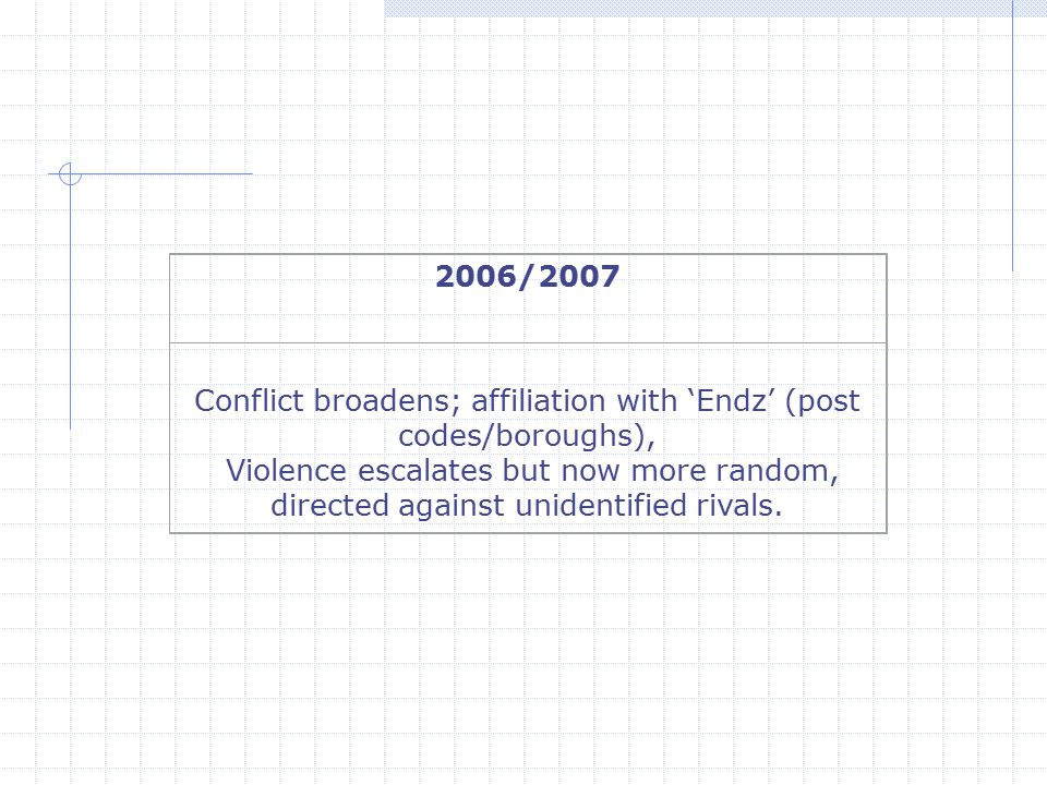 Conflict broadens; affiliation with 'Endz' (post codes/boroughs),