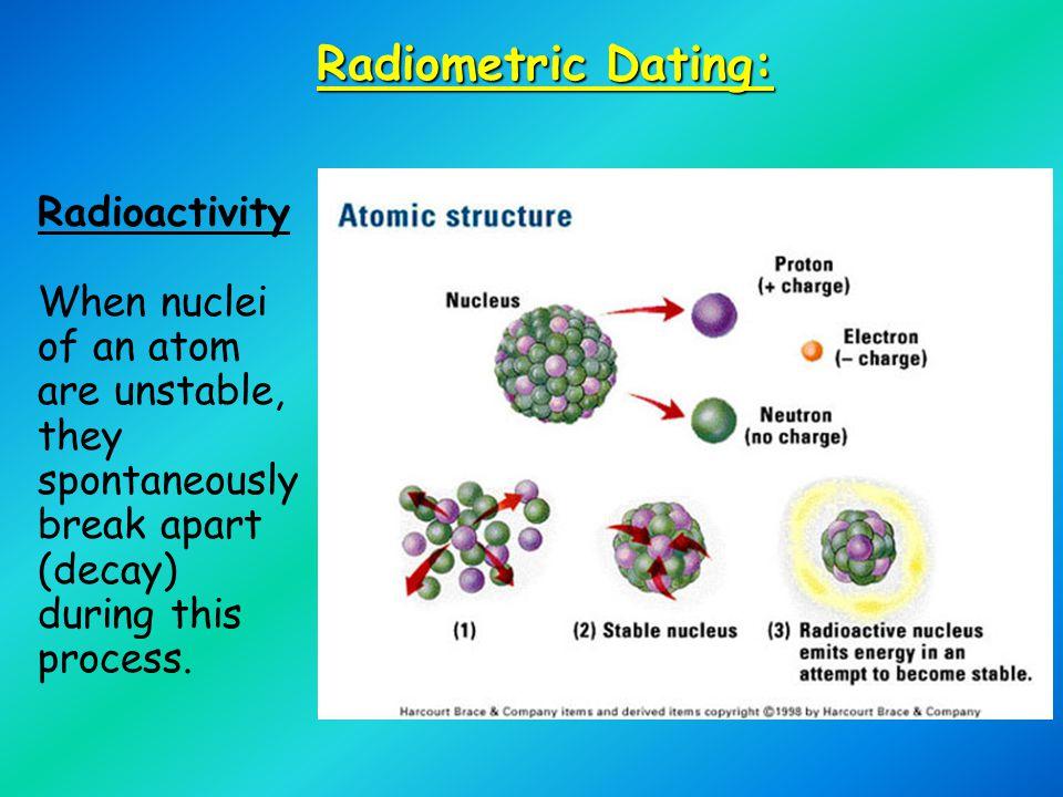 Radiometric Dating: Radioactivity