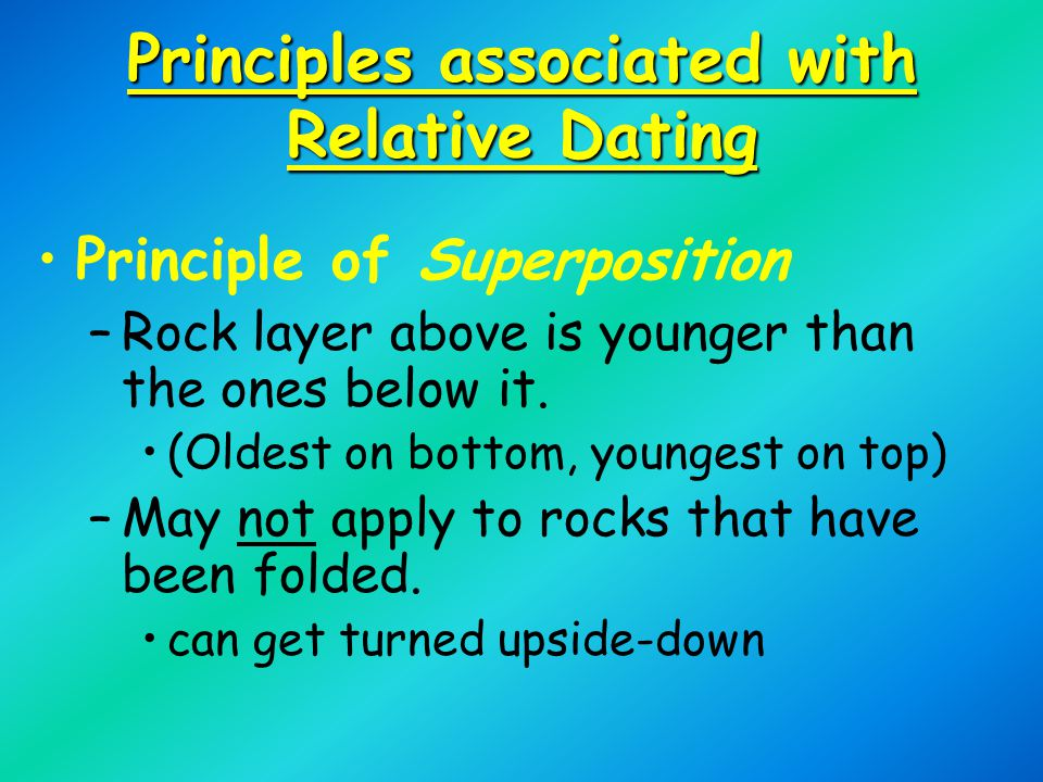 Principles associated with Relative Dating