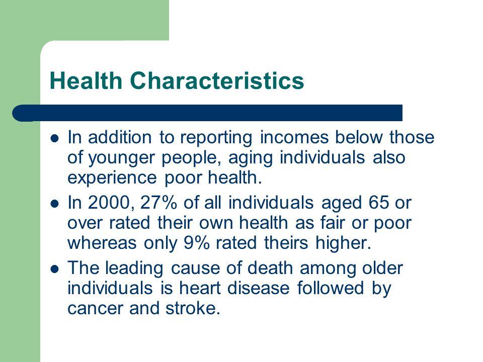 Health Characteristics
