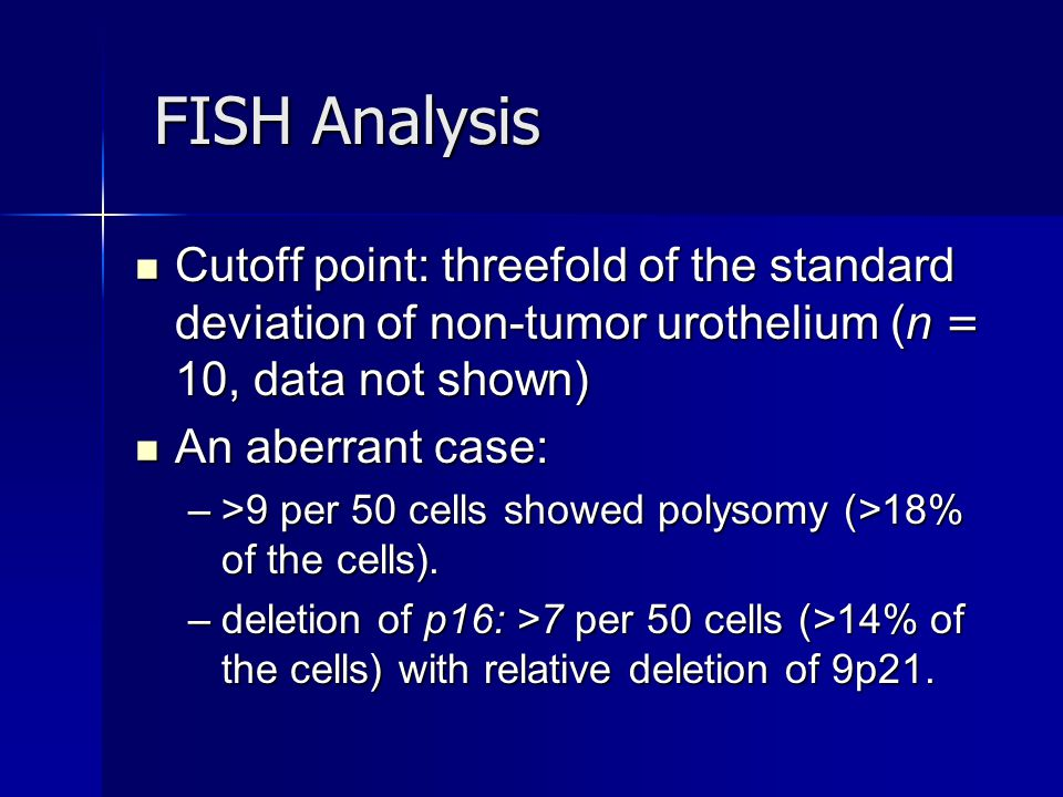 FISH Analysis Cutoff point: threefold of the standard deviation of non-tumor urothelium (n = 10, data not shown)
