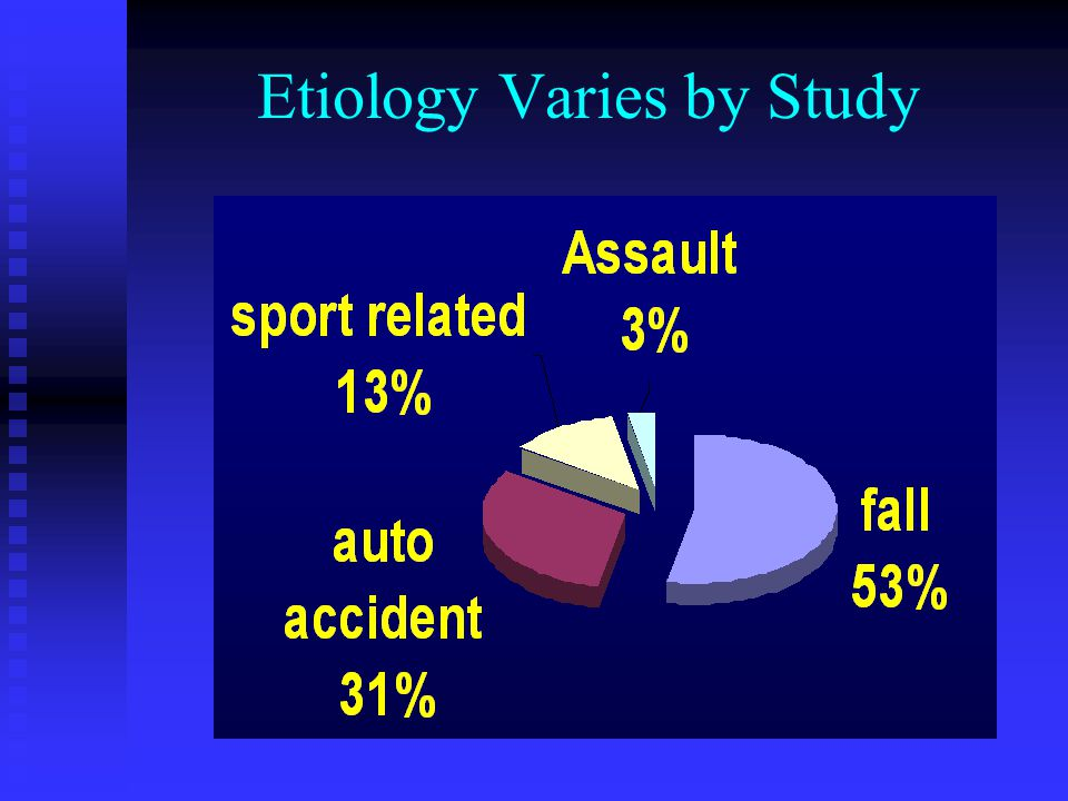 Etiology Varies by Study