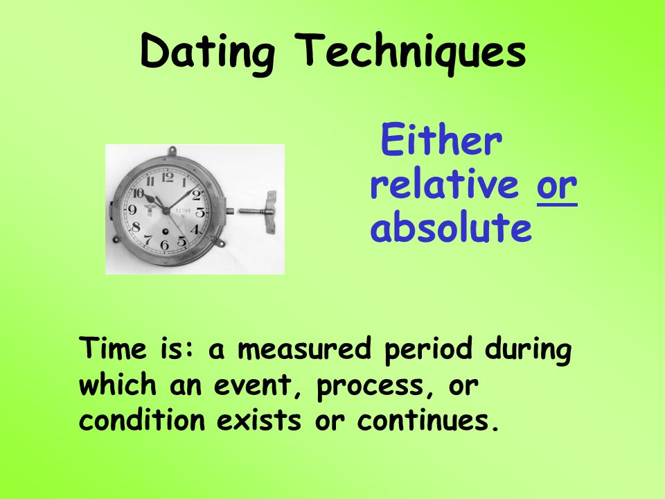 Absolute dating facts