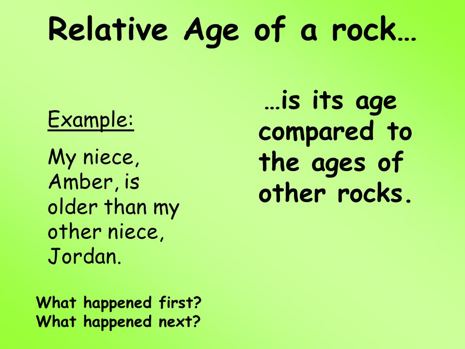 Relative Age of a rock… …is its age compared to the ages of other rocks. Example: My niece, Amber, is older than my other niece, Jordan.