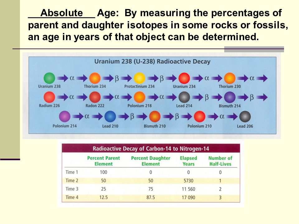 ____________ Age: By measuring the percentages of parent and daughter isotopes in some rocks or fossils, an age in years of that object can be determined.